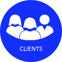 gove group clients