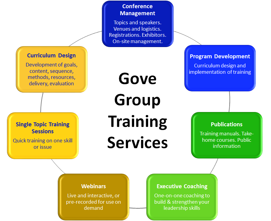 Conference Planning Services Customized to Associations and Non-Profits